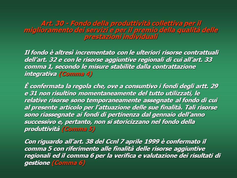 Art. 30 - Fondo della produttività collettiva per il miglioramento dei servizi e per il premio della qualità delle prestazioni individuali