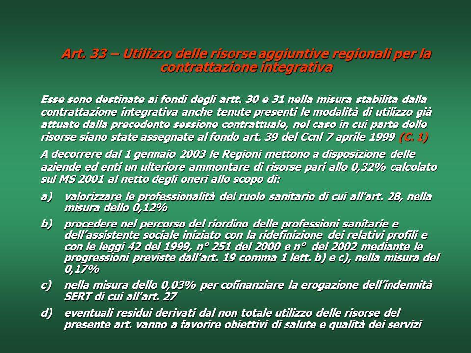 Art. 33 – Utilizzo delle risorse aggiuntive regionali per la contrattazione integrativa