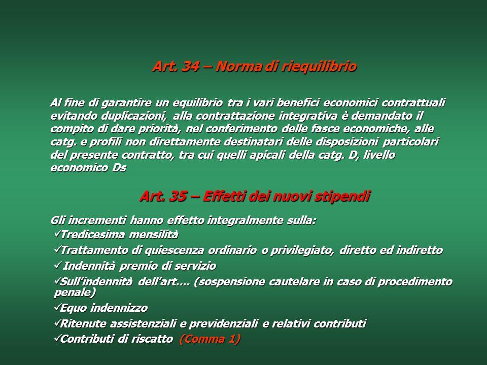 Art. 34 – Norma di riequilibrio Art. 35 – Effetti dei nuovi stipendi