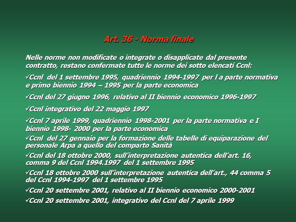 Art. 36 - Norma finale