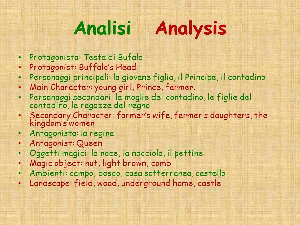 Analisi Analysis Protagonista: Testa di Bufala
