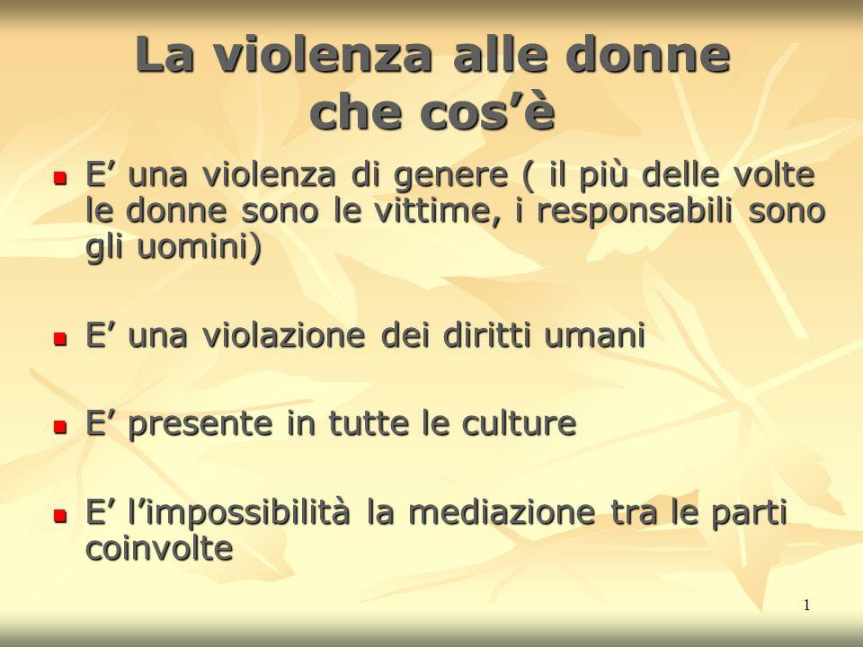 La violenza alle donne che cos'è