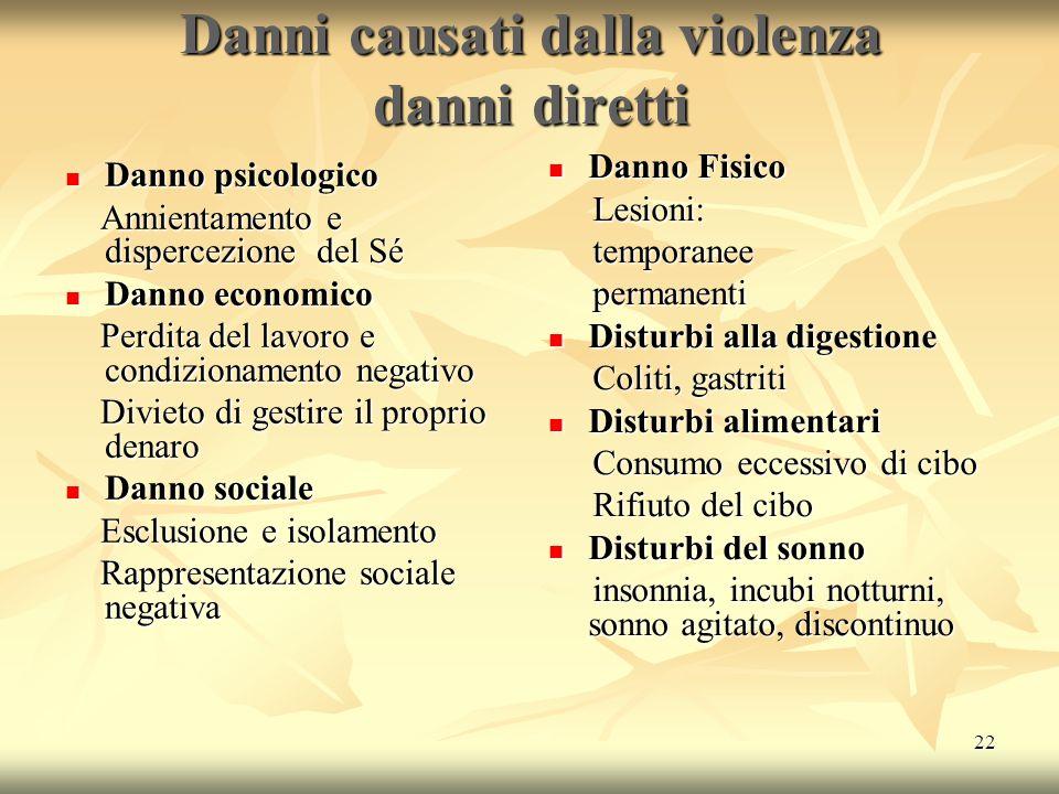 Danni causati dalla violenza danni diretti