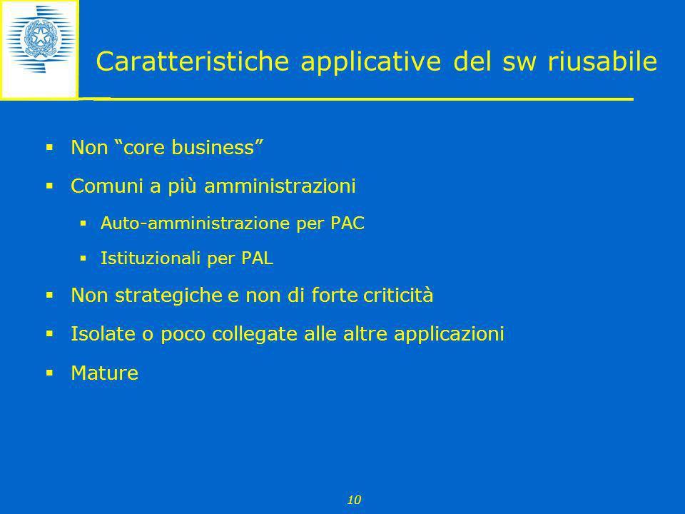 Caratteristiche applicative del sw riusabile