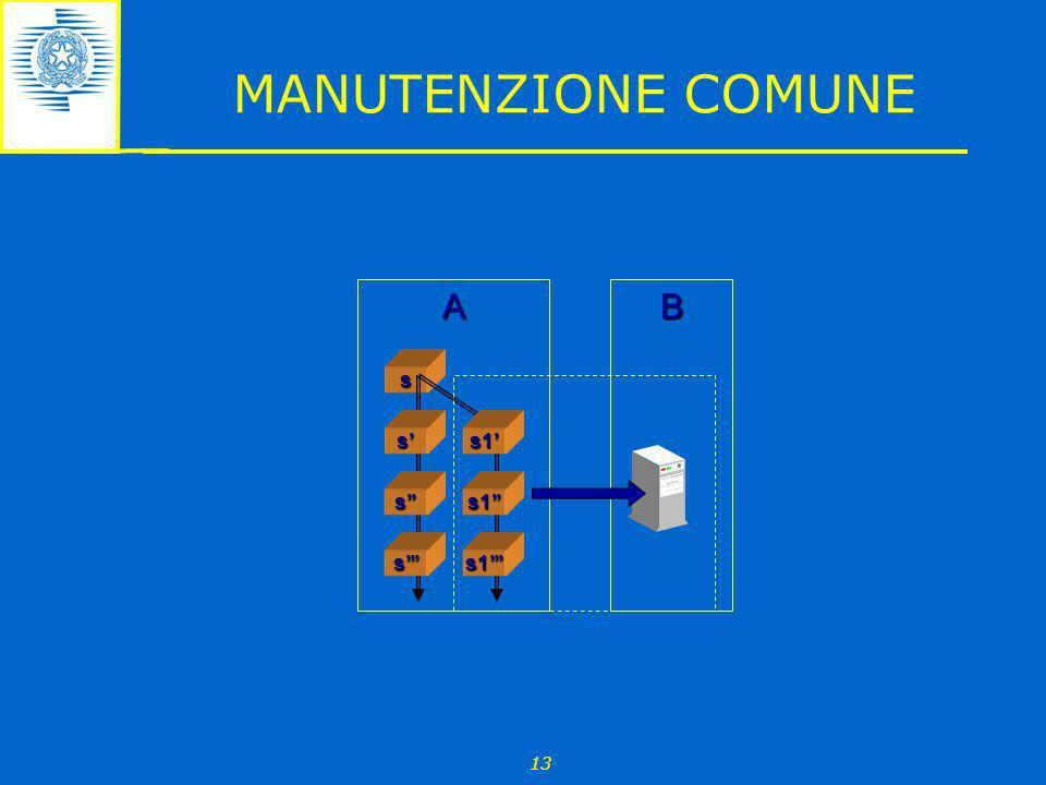 MANUTENZIONE COMUNE s A B s1' s' s'' s''' s1'' s1''' 13