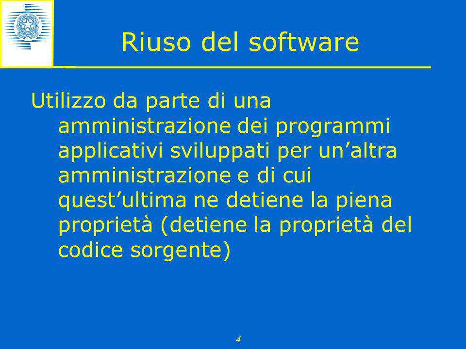 Riuso del software