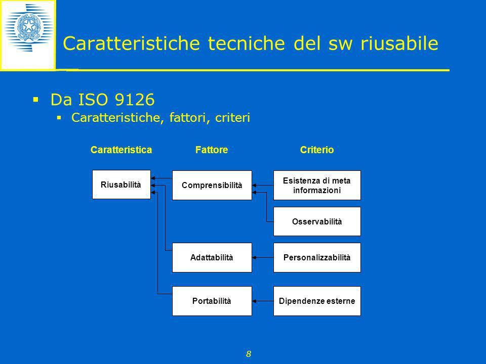 Caratteristiche tecniche del sw riusabile