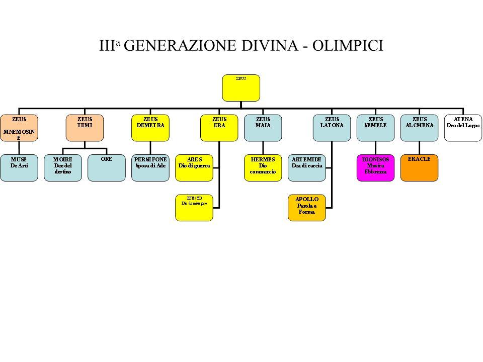 IIIa GENERAZIONE DIVINA - OLIMPICI