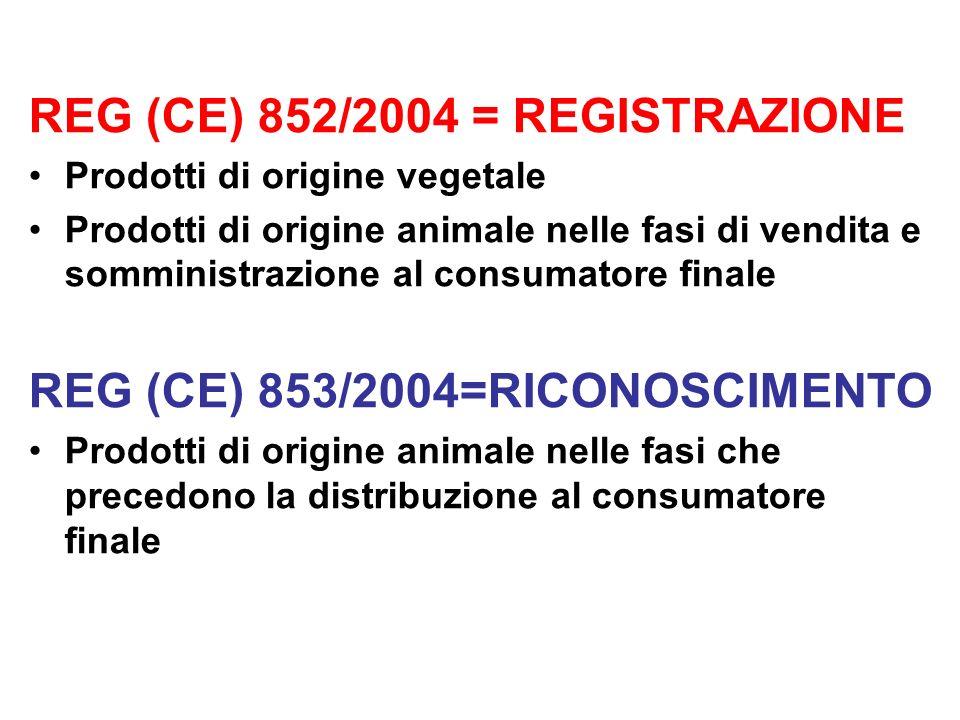 REG (CE) 852/2004 = REGISTRAZIONE