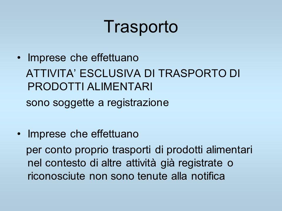 Trasporto Imprese che effettuano
