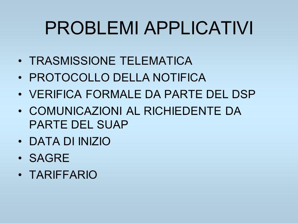 PROBLEMI APPLICATIVI TRASMISSIONE TELEMATICA PROTOCOLLO DELLA NOTIFICA