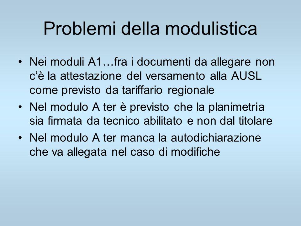 Problemi della modulistica
