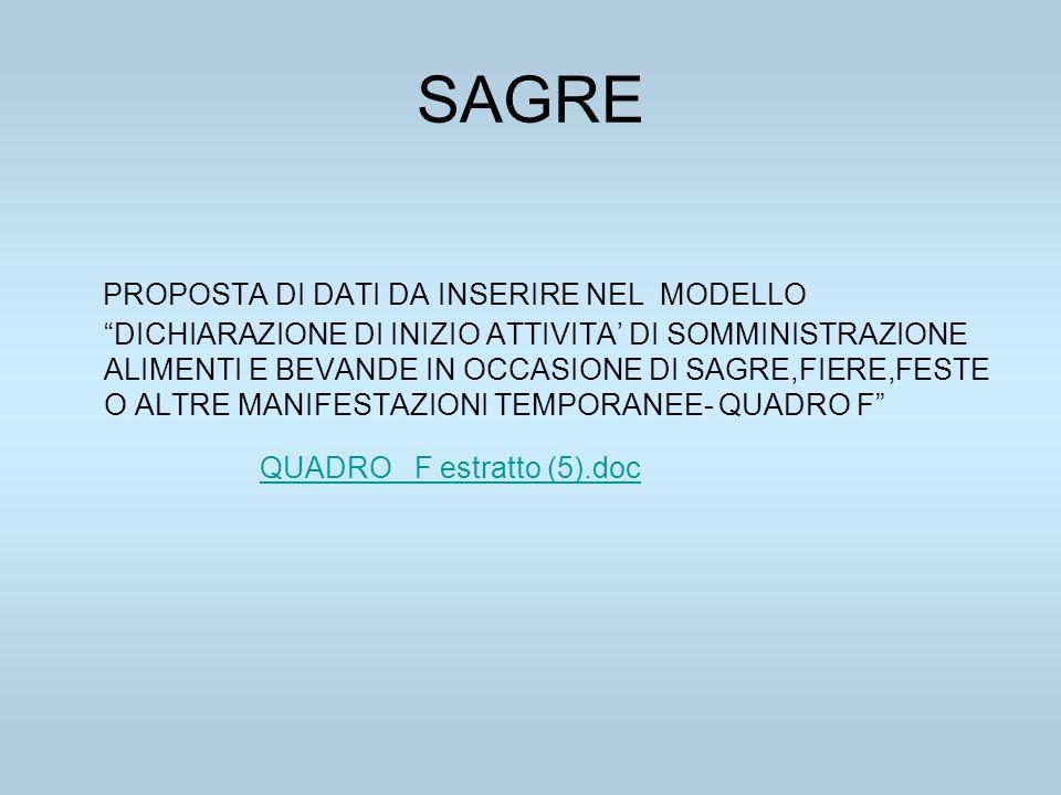 SAGRE