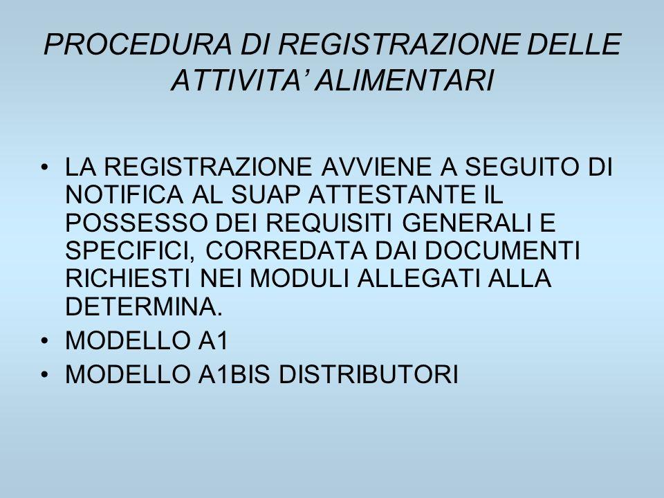 PROCEDURA DI REGISTRAZIONE DELLE ATTIVITA' ALIMENTARI