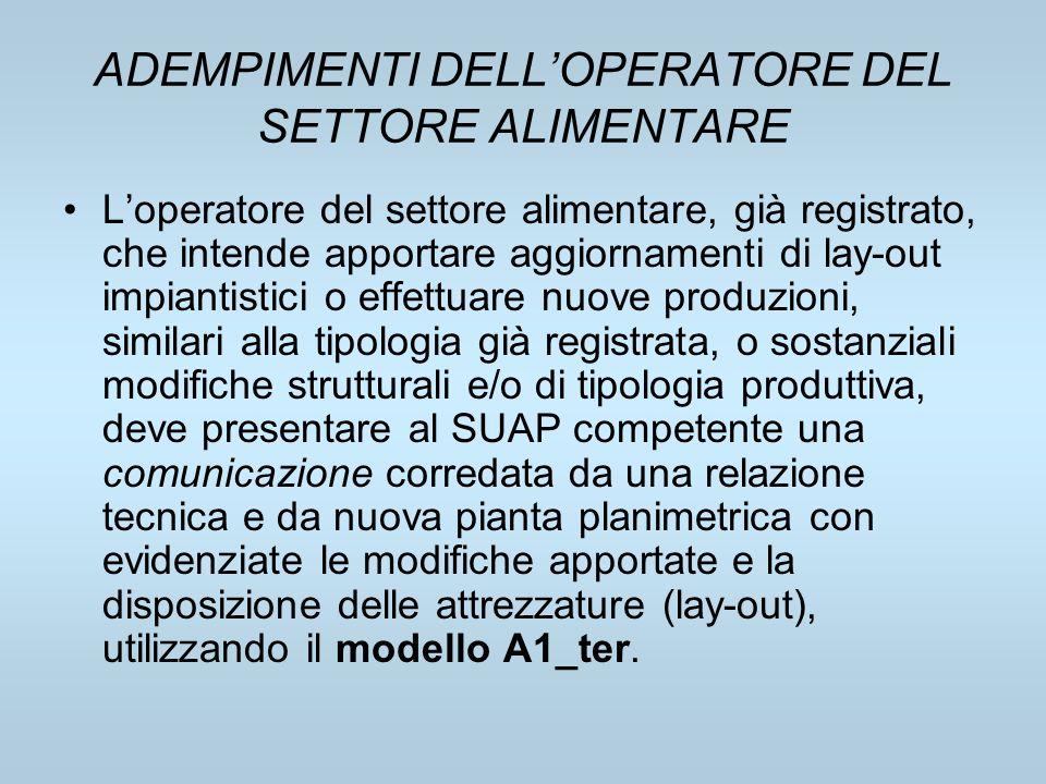 ADEMPIMENTI DELL'OPERATORE DEL SETTORE ALIMENTARE