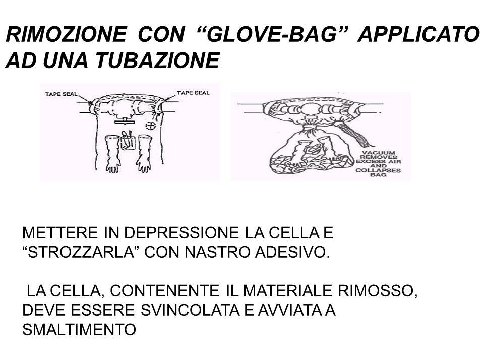 RIMOZIONE CON GLOVE-BAG APPLICATO AD UNA TUBAZIONE