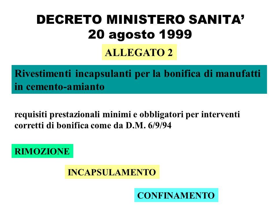 DECRETO MINISTERO SANITA' 20 agosto 1999