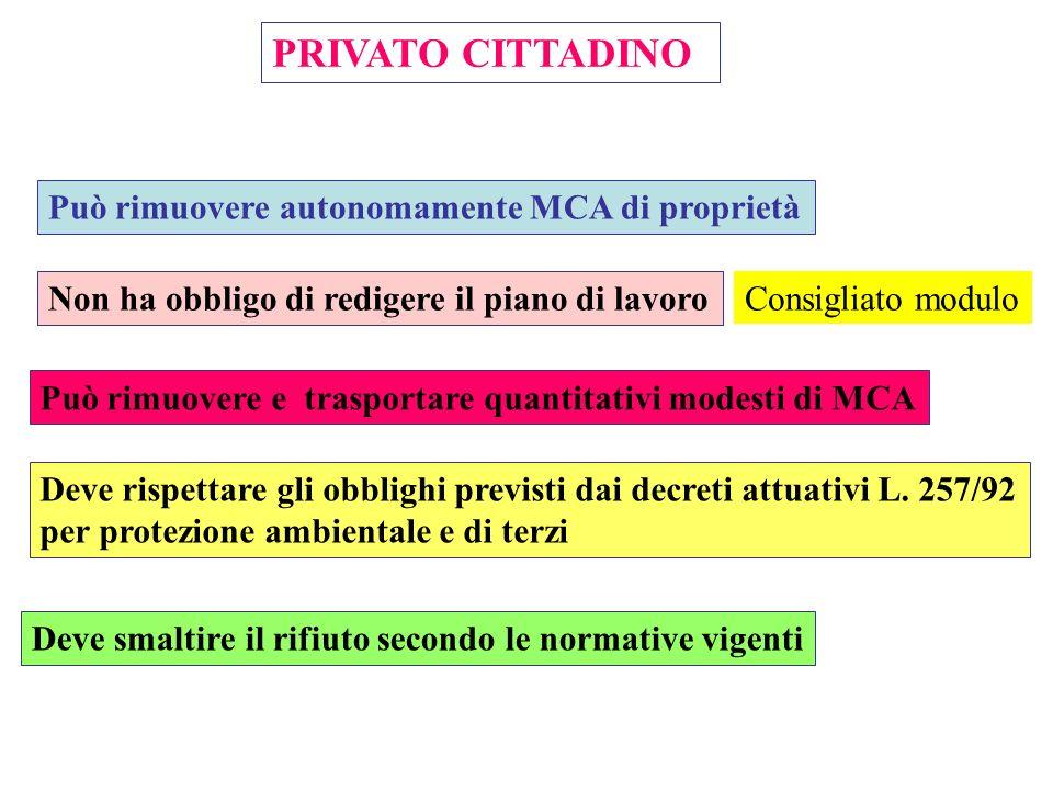 PRIVATO CITTADINO Può rimuovere autonomamente MCA di proprietà