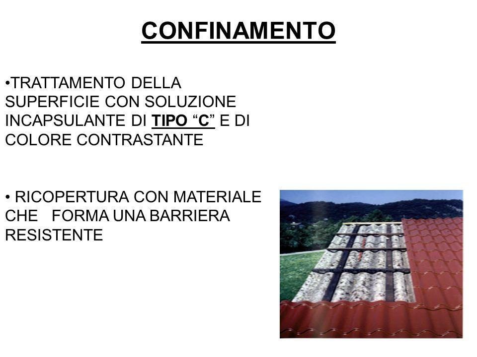 CONFINAMENTOTRATTAMENTO DELLA SUPERFICIE CON SOLUZIONE INCAPSULANTE DI TIPO C E DI COLORE CONTRASTANTE.