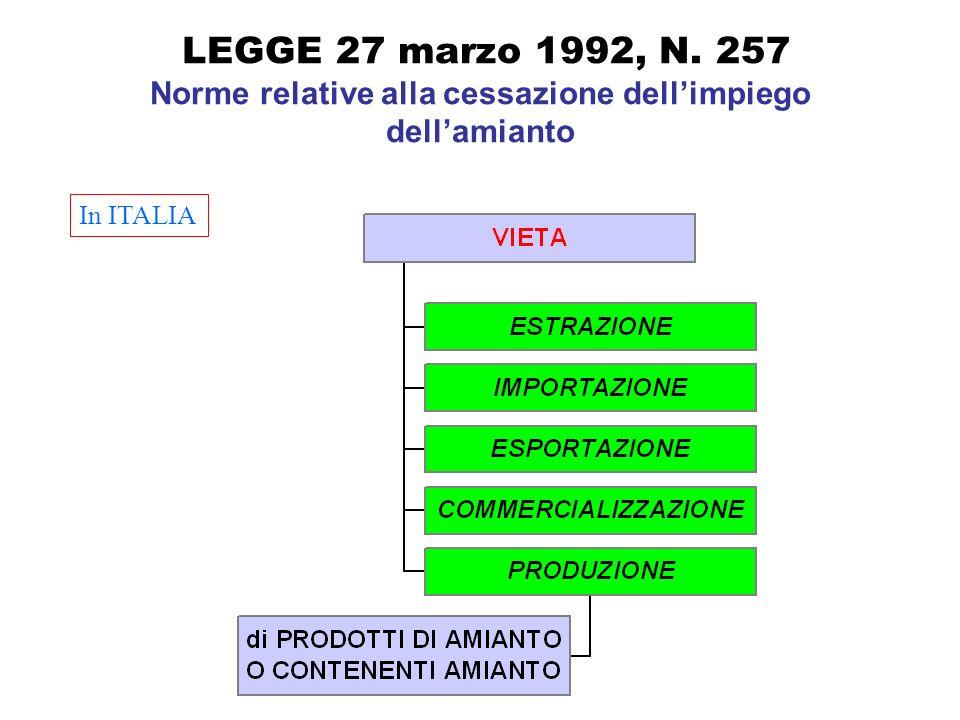 LEGGE 27 marzo 1992, N. 257 Norme relative alla cessazione dell'impiego dell'amianto