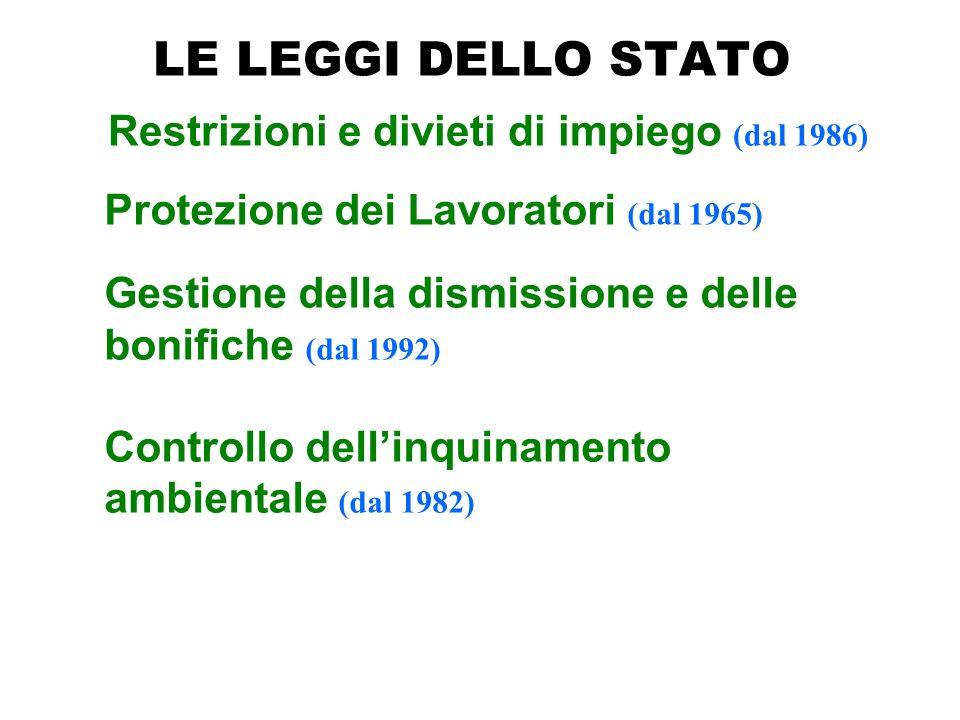 LE LEGGI DELLO STATO Restrizioni e divieti di impiego (dal 1986)