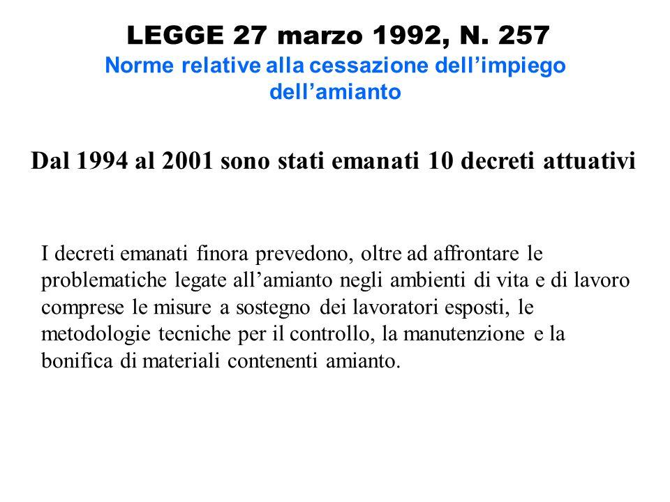 Dal 1994 al 2001 sono stati emanati 10 decreti attuativi