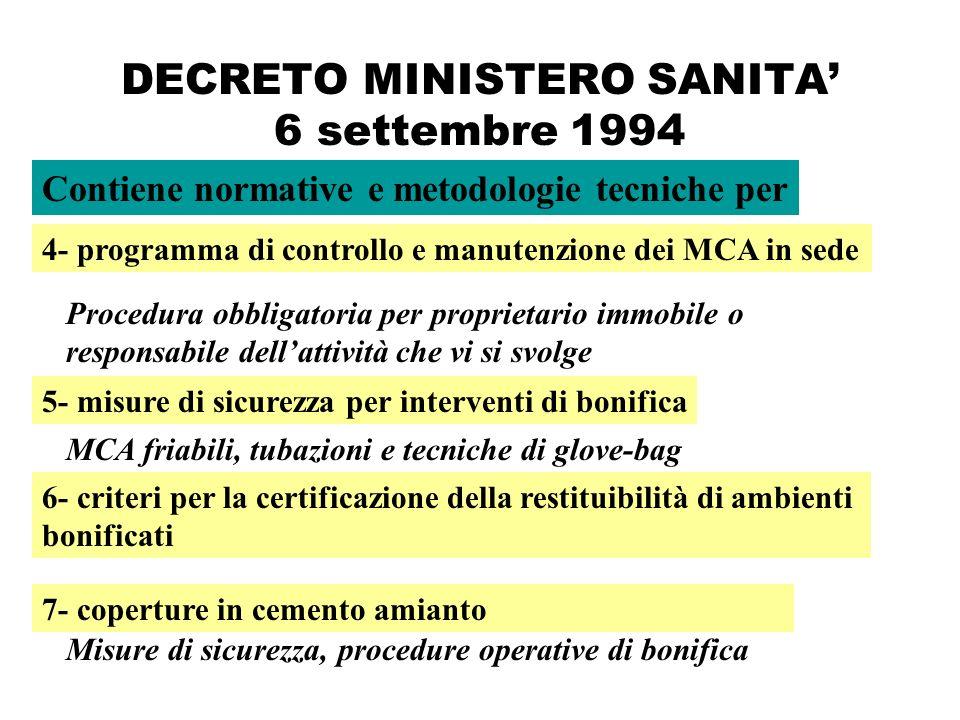 DECRETO MINISTERO SANITA' 6 settembre 1994