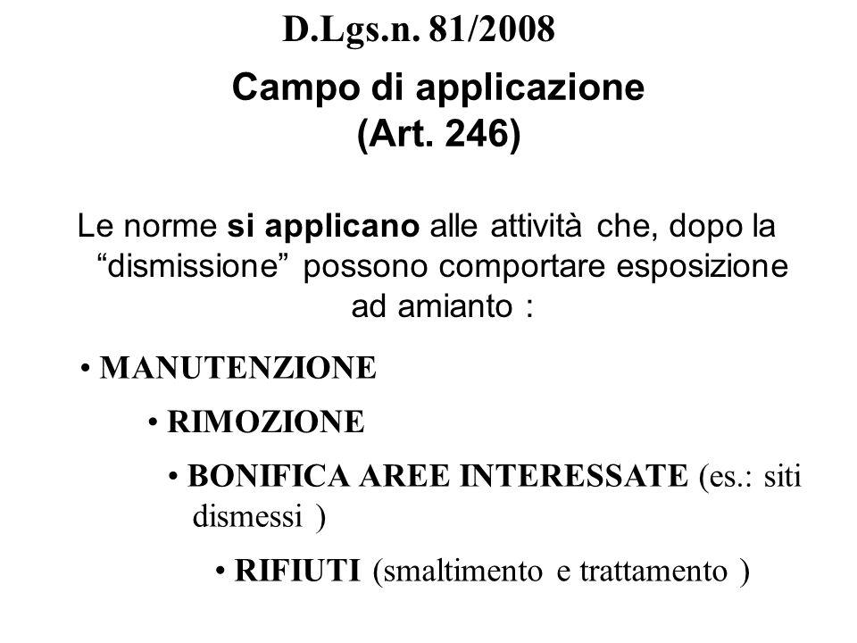 Campo di applicazione (Art. 246)