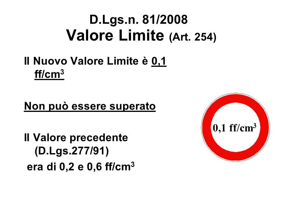 Valore Limite (Art. 254) D.Lgs.n. 81/2008
