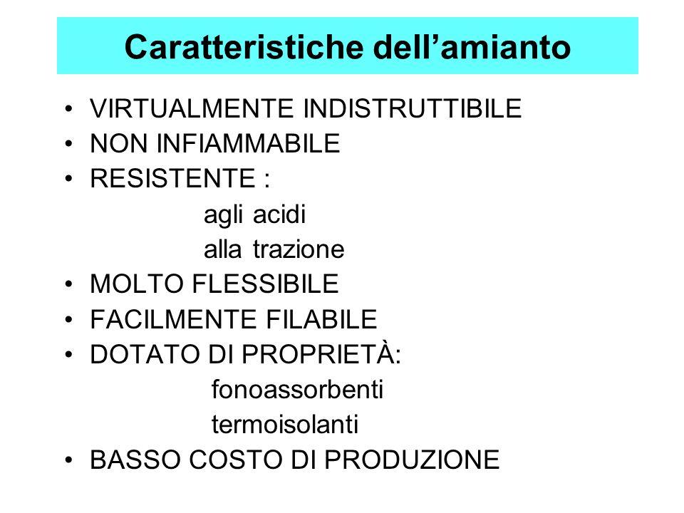 Caratteristiche dell'amianto