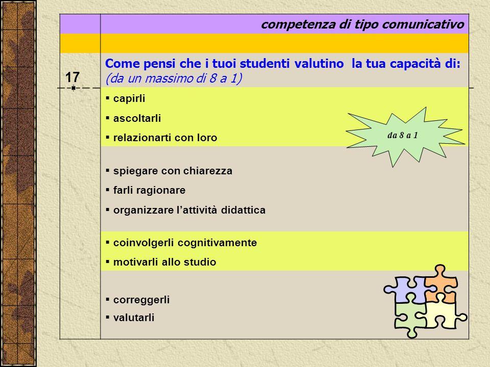 17 competenza di tipo comunicativo