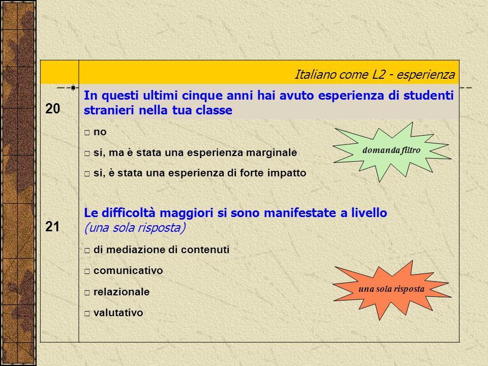 20 21 Italiano come L2 - esperienza