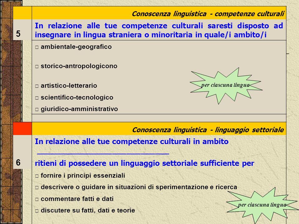 Conoscenza linguistica - competenze culturali. 5.