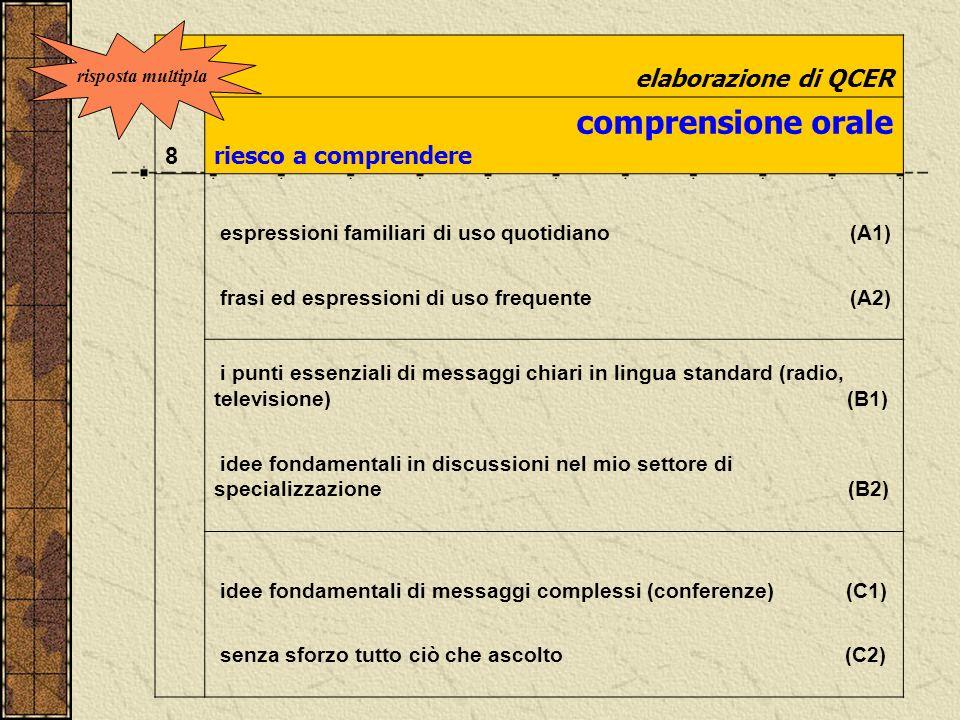 comprensione orale elaborazione di QCER 8 riesco a comprendere