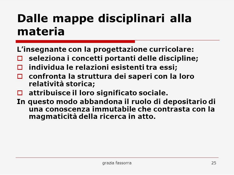 Dalle mappe disciplinari alla materia