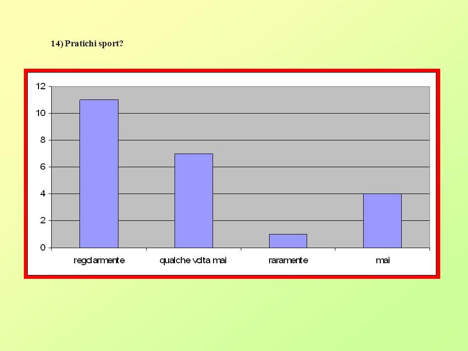 14) Pratichi sport