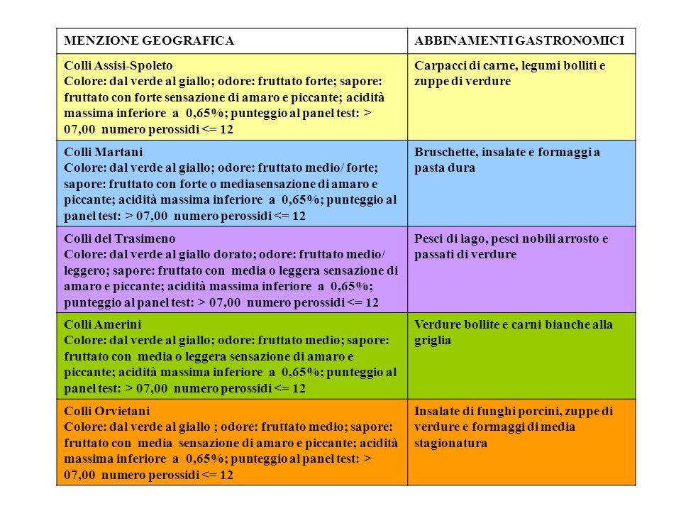 MENZIONE GEOGRAFICA ABBINAMENTI GASTRONOMICI. Colli Assisi-Spoleto.