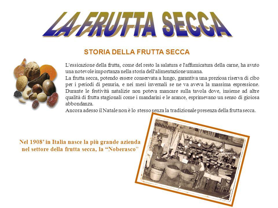 La frutta secca storia della frutta secca ppt scaricare for La casa tradizionale progetta una storia