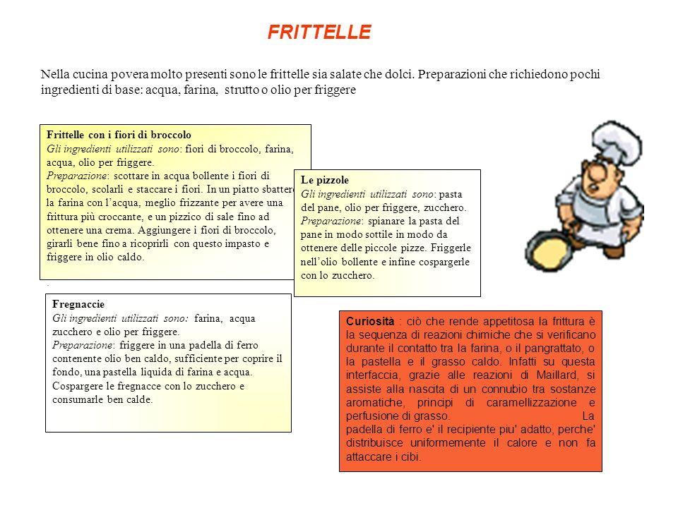 FRITTELLE