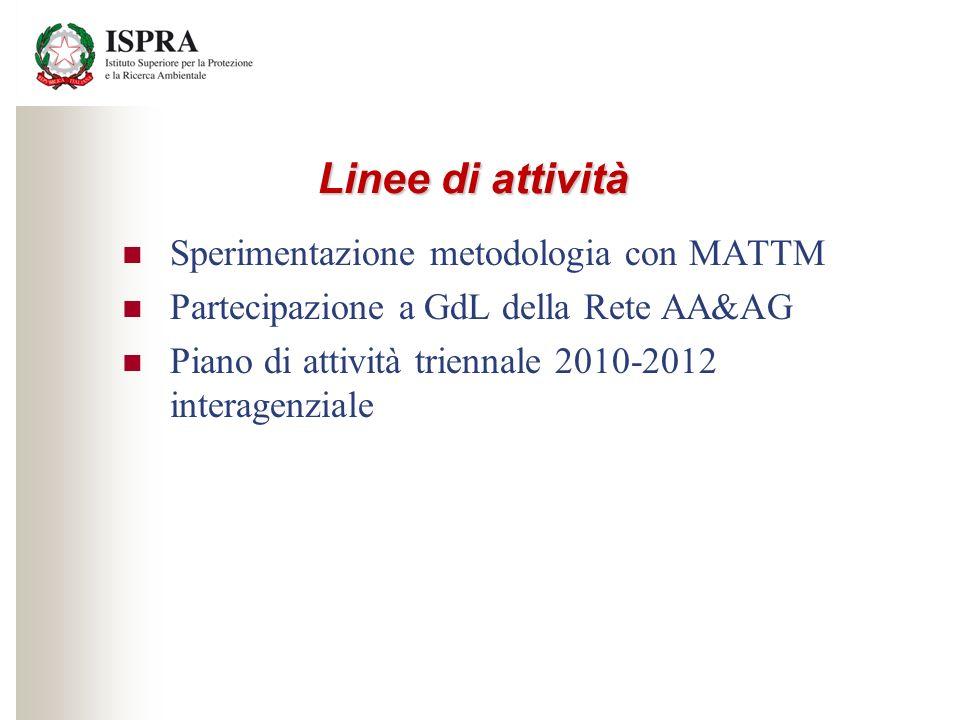 Linee di attività Sperimentazione metodologia con MATTM