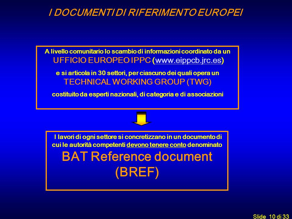 I DOCUMENTI DI RIFERIMENTO EUROPEI