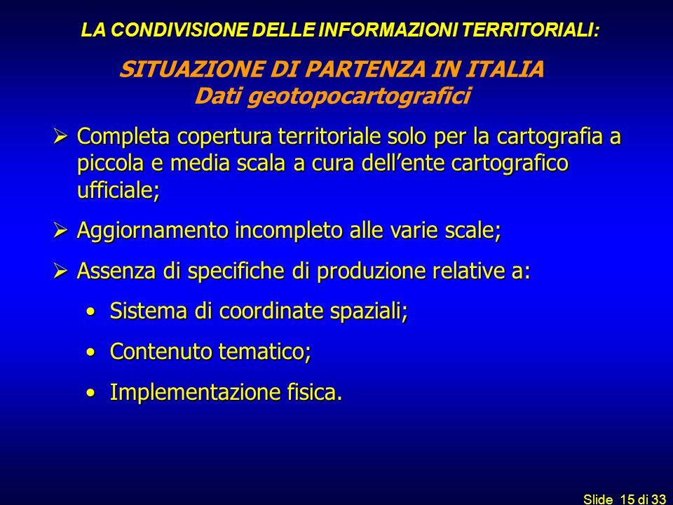 SITUAZIONE DI PARTENZA IN ITALIA Dati geotopocartografici