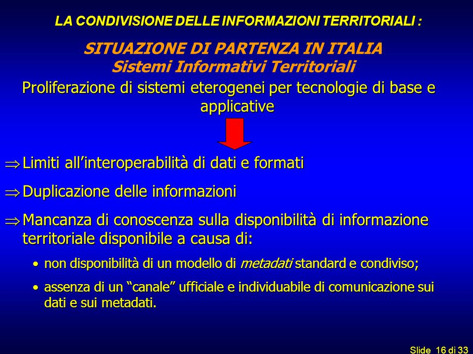 SITUAZIONE DI PARTENZA IN ITALIA Sistemi Informativi Territoriali