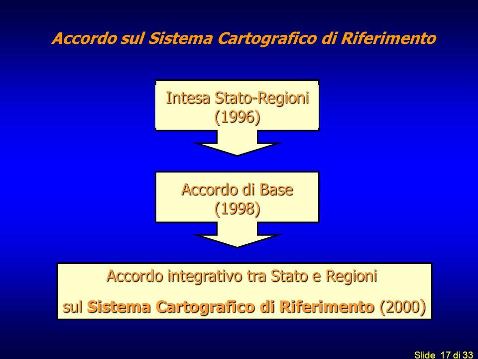 Accordo sul Sistema Cartografico di Riferimento