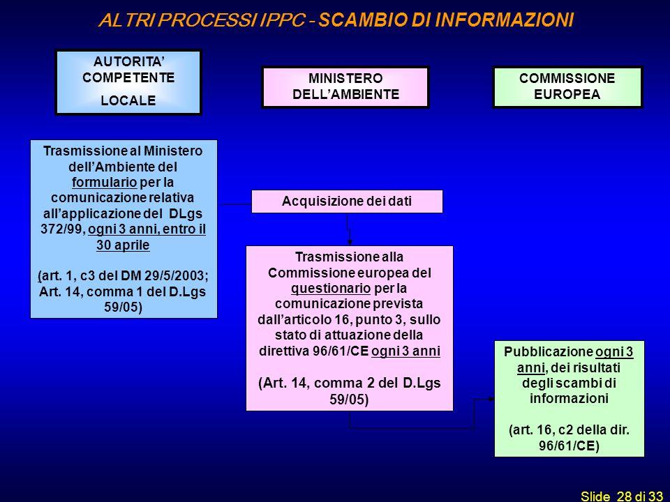 ALTRI PROCESSI IPPC - SCAMBIO DI INFORMAZIONI