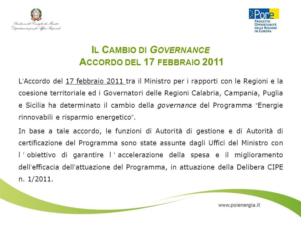 Il Cambio di Governance Accordo del 17 febbraio 2011