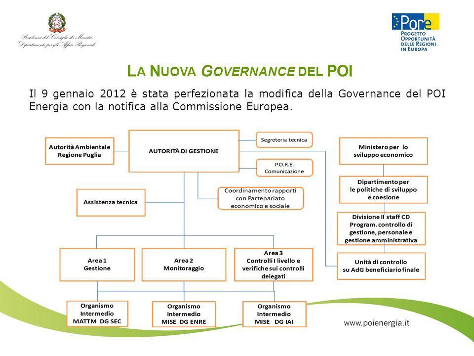 La Nuova Governance del POI