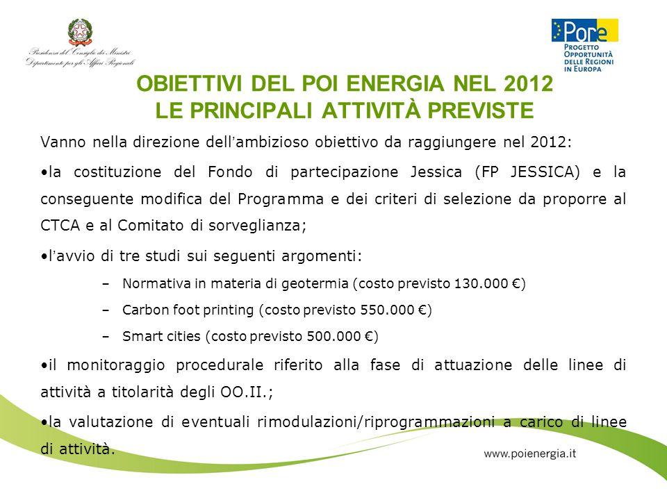 OBIETTIVI DEL POI ENERGIA NEL 2012 LE PRINCIPALI ATTIVITÀ PREVISTE