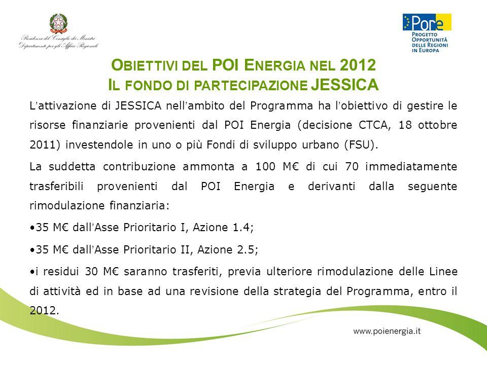 Obiettivi del POI Energia nel 2012 Il fondo di partecipazione JESSICA