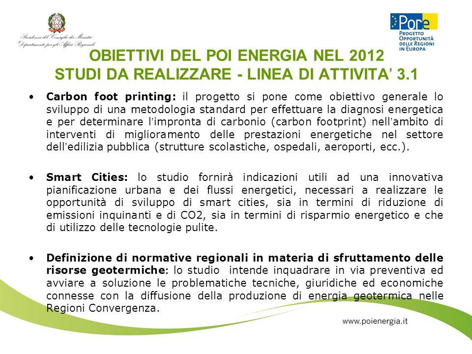 OBIETTIVI DEL POI ENERGIA NEL 2012 STUDI DA REALIZZARE - LINEA DI ATTIVITA' 3.1